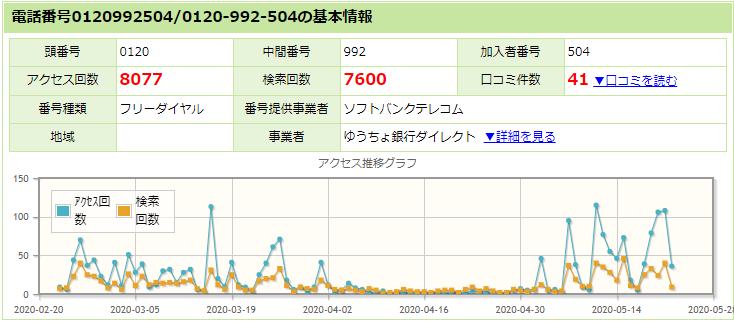 f:id:hirohito6001:20200522111508p:plain