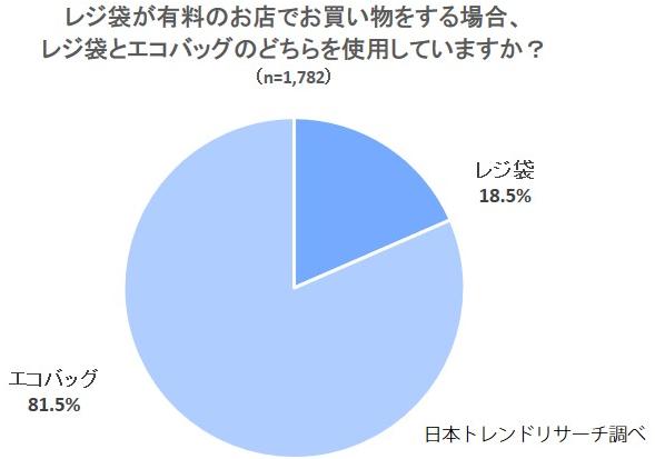 f:id:hirohito6001:20200715094844p:plain