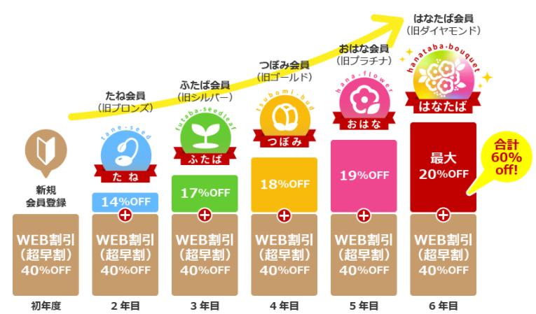 f:id:hirohito6001:20201004094200p:plain