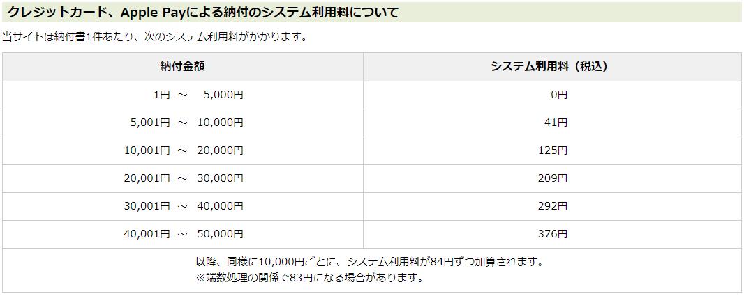 f:id:hirohito6001:20201219112313p:plain