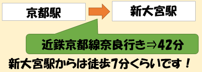 f:id:hirohito6001:20210324201348p:plain