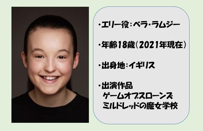 f:id:hirohito6001:20210504100339p:plain