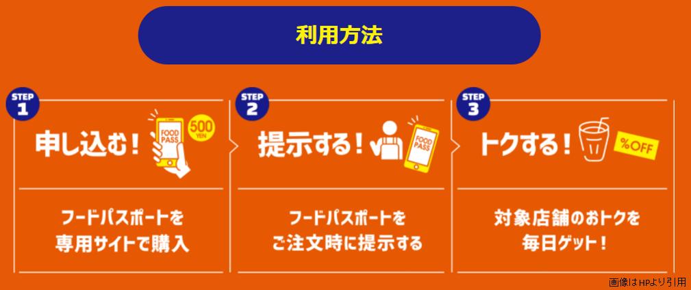 f:id:hirohito6001:20210626191327p:plain