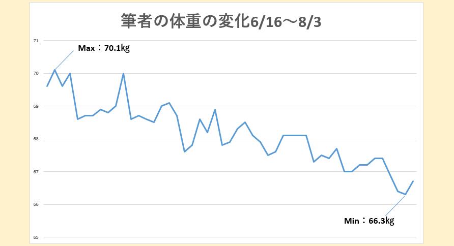 f:id:hirohito6001:20210807103848p:plain