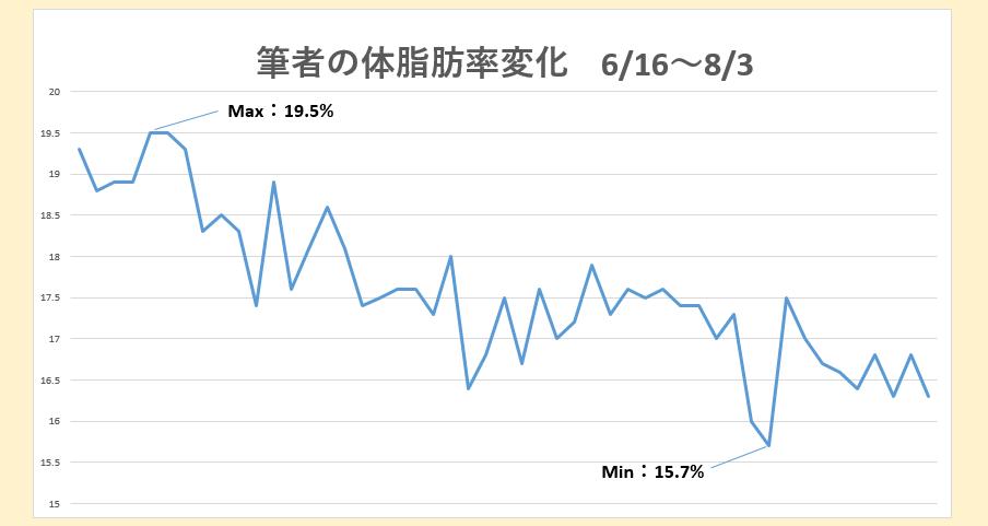 f:id:hirohito6001:20210807104300p:plain
