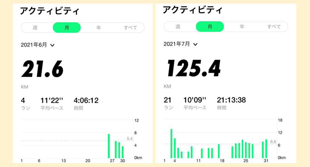f:id:hirohito6001:20210808184749p:plain