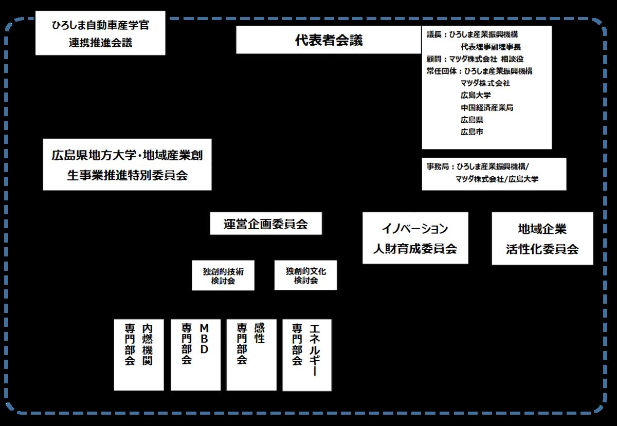 f:id:hirojiren:20190329084427p:plain