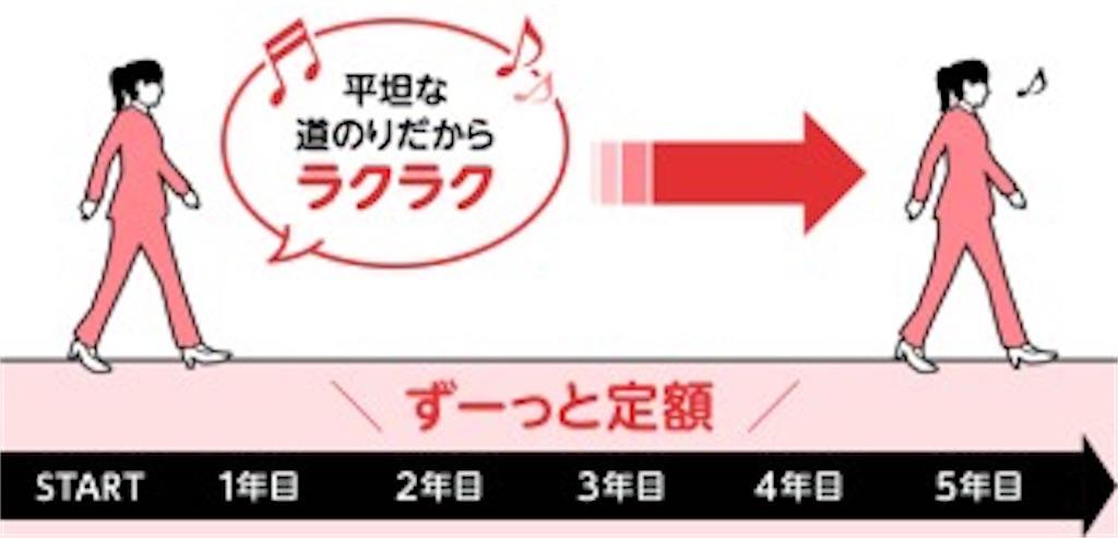 f:id:hirokatsu2927:20191205203855j:image