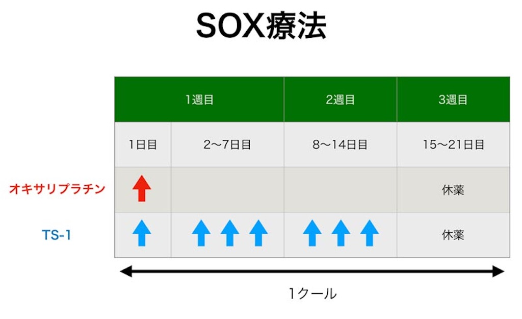 f:id:hirokazu-y:20180307020059j:image