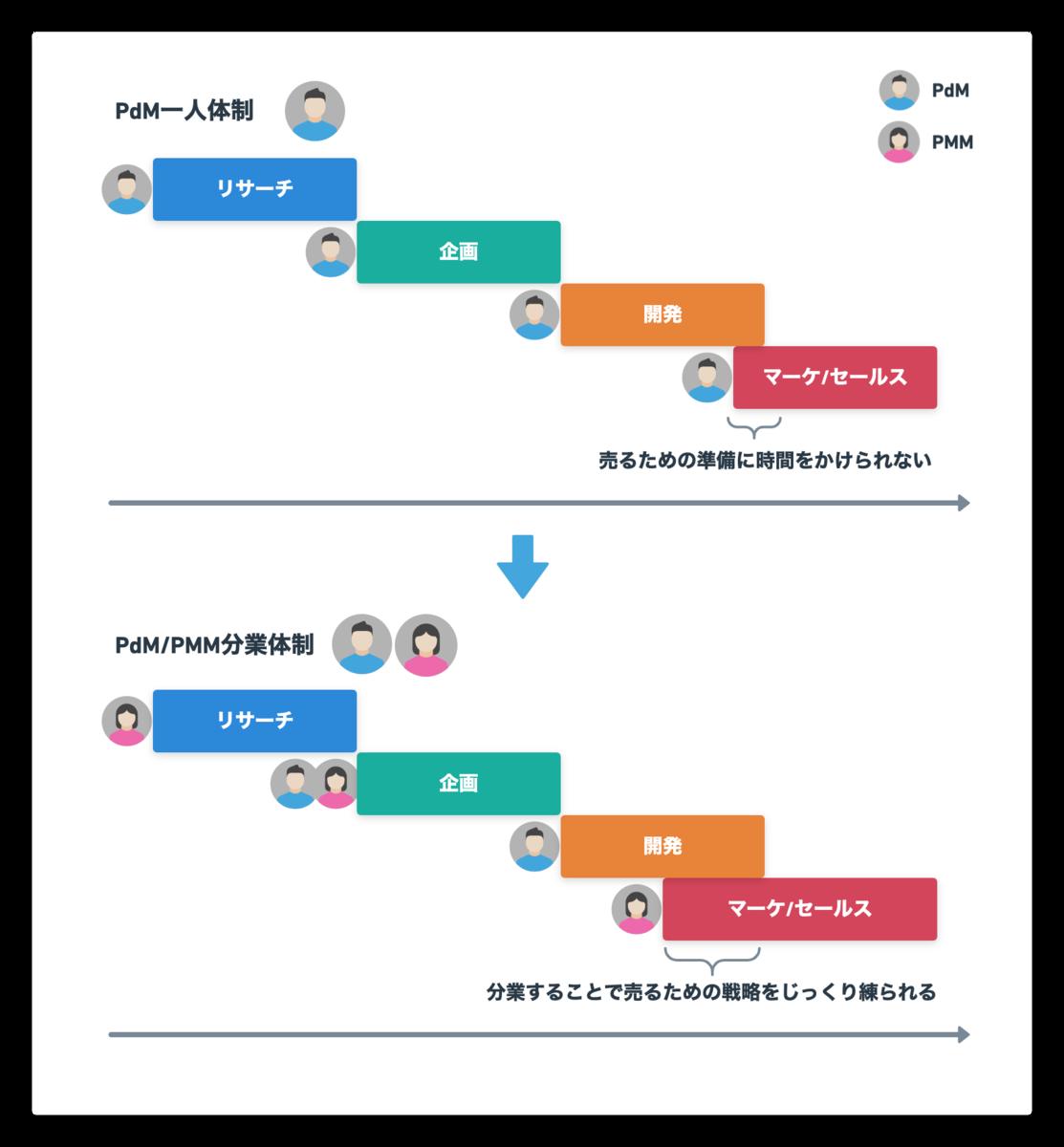 f:id:hiroki-M:20200123140428p:plain
