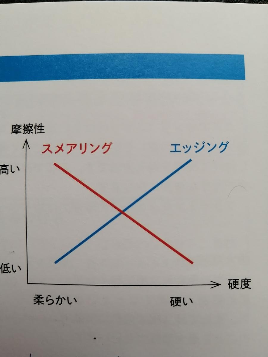 f:id:hiroki-mkun:20200409104511j:plain