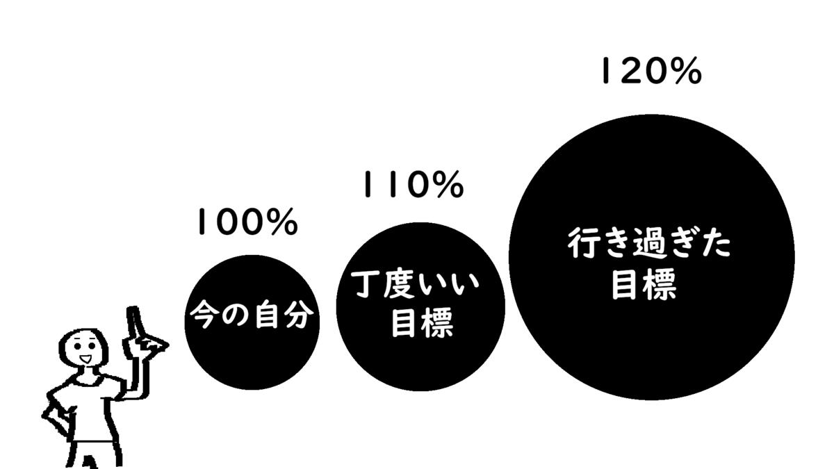 f:id:hiroki-mkun:20210321095302p:plain