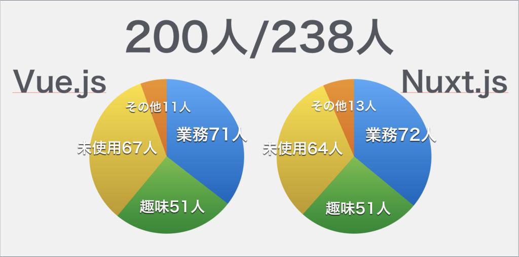 f:id:hiroki-nishizawa:20181019114313p:plain