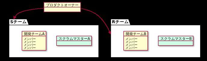 f:id:hiroki-nishizawa:20190730191203p:plain