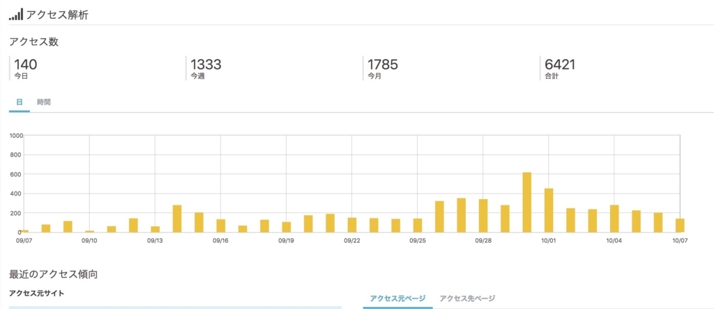 f:id:hiroki0308:20171007205042j:plain