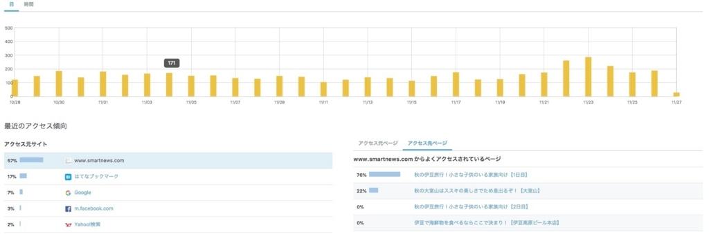 f:id:hiroki0308:20171127144800j:plain