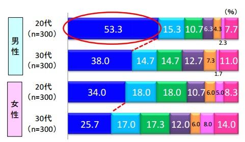 f:id:hiroki0412:20170212215807p:plain