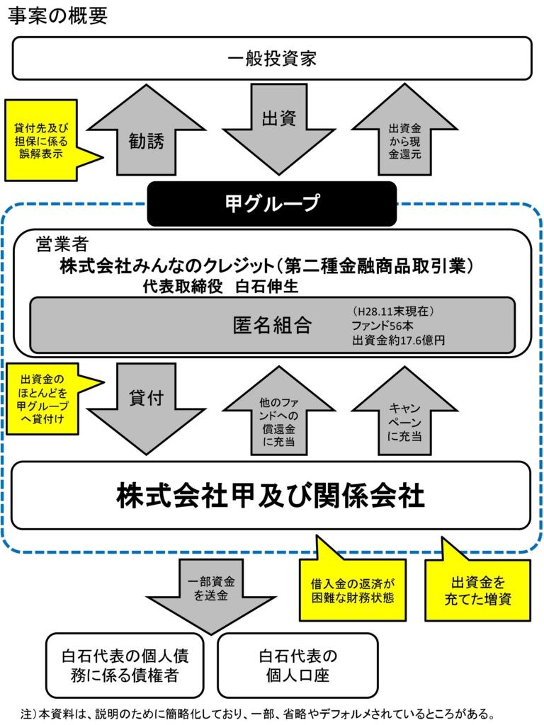 f:id:hiroki0412:20170326190325j:plain