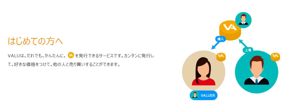 f:id:hiroki0412:20170820200247p:plain
