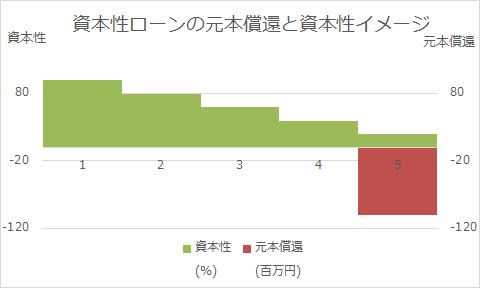 f:id:hiroki0412:20171210154105p:plain
