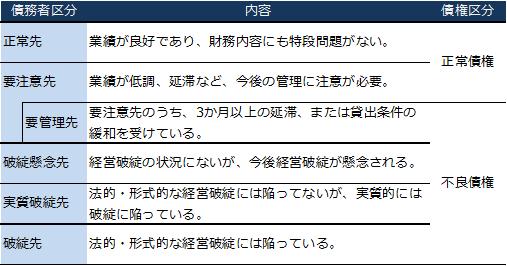 f:id:hiroki0412:20171210164043p:plain