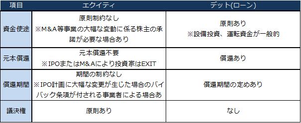 f:id:hiroki0412:20171210164208p:plain