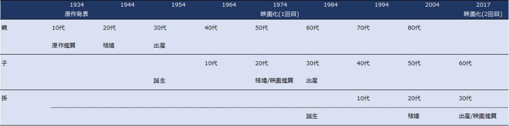 f:id:hiroki0412:20180127165848p:plain