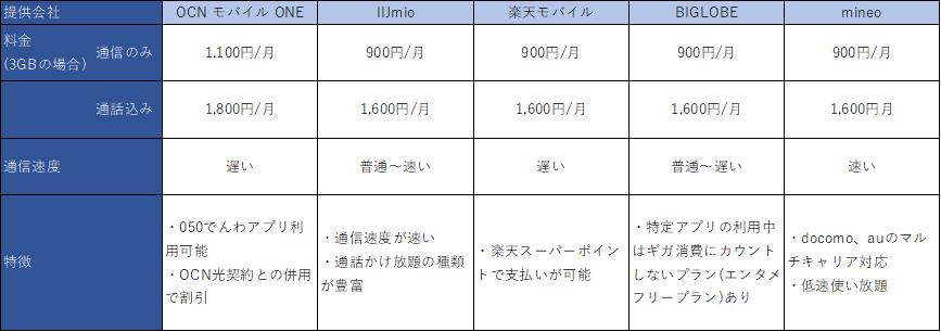 f:id:hiroki0412:20180212163254p:plain