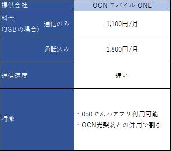 f:id:hiroki0412:20180212163635p:plain