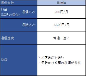 f:id:hiroki0412:20180212163708p:plain