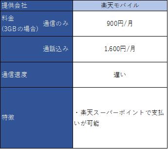 f:id:hiroki0412:20180212163725p:plain