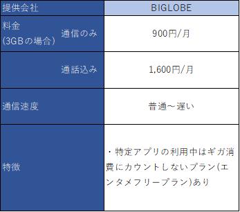 f:id:hiroki0412:20180212163741p:plain