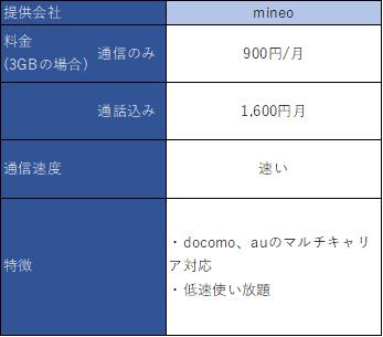 f:id:hiroki0412:20180212163755p:plain