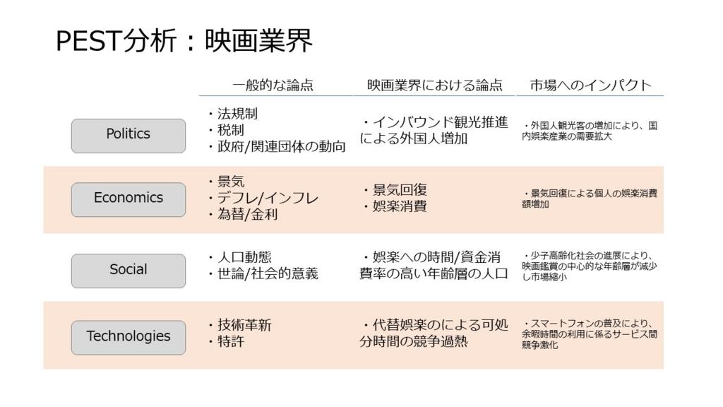 f:id:hiroki0412:20180812213102j:plain