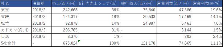 f:id:hiroki0412:20180831100300p:plain