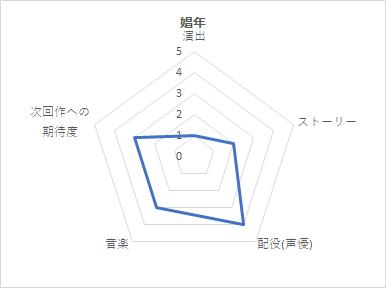f:id:hiroki0412:20181229180309p:plain
