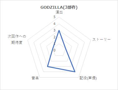 f:id:hiroki0412:20181229181425p:plain