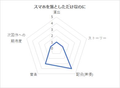 f:id:hiroki0412:20181229182807p:plain