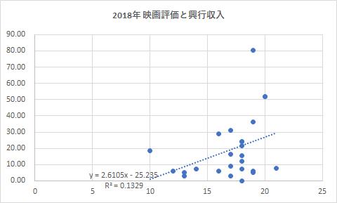 f:id:hiroki0412:20181230143656p:plain