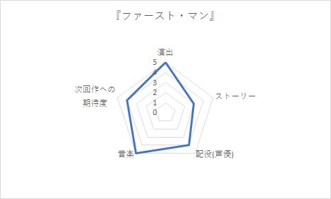f:id:hiroki0412:20190301003156p:plain