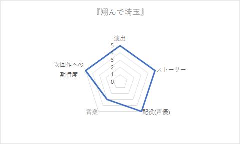 f:id:hiroki0412:20190321232412p:plain
