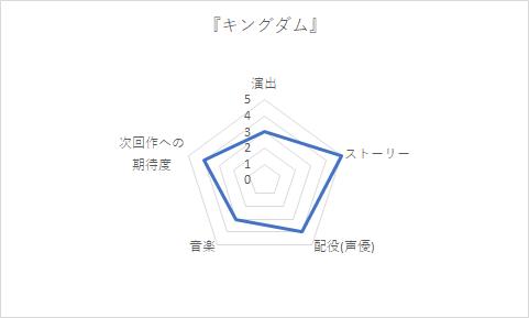 f:id:hiroki0412:20190430232513p:plain