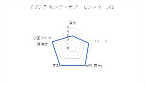 f:id:hiroki0412:20190624230304p:plain