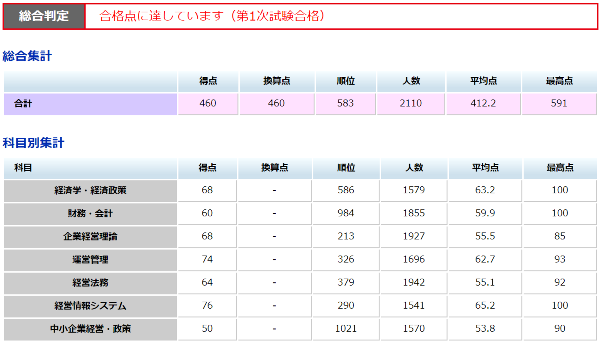 f:id:hiroki0906s:20190811121506p:plain