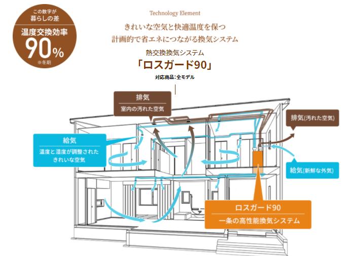 f:id:hiroki2832:20210307212750p:plain