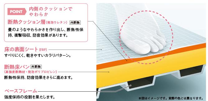 f:id:hiroki2832:20210504215642p:plain