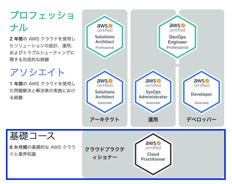 f:id:hiroki_tanaka:20201201132404p:plain