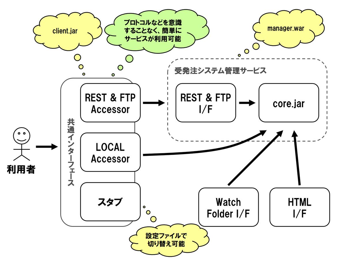 f:id:hiroki_toya:20200928123555p:plain