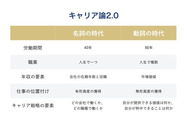f:id:hiroki_yamada:20180403185355j:plain