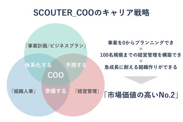 f:id:hiroki_yamada:20180403185441p:plain